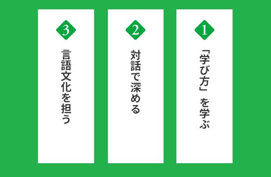 『現代の国語』の3つの特徴