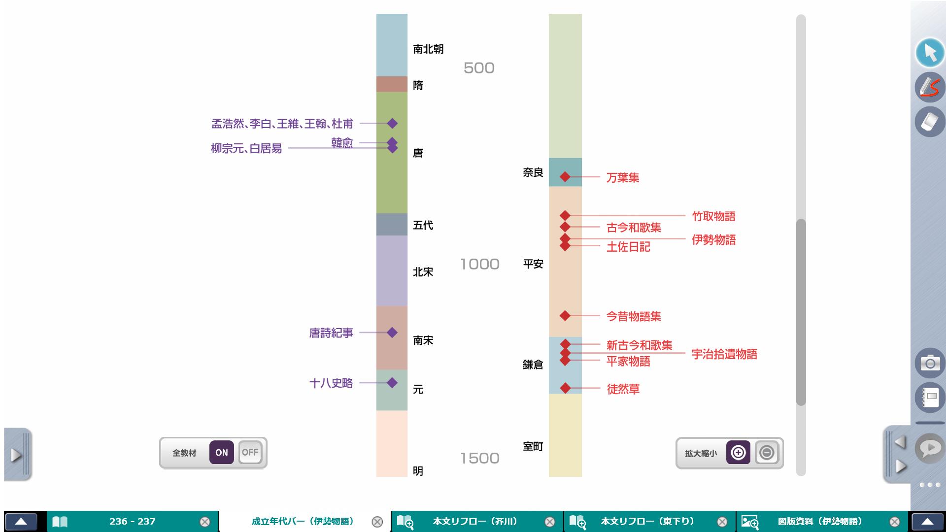 成立年代バー【古文,漢文のみ】
