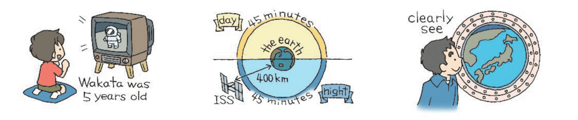 Retelling用のスライドを作成イメージ02