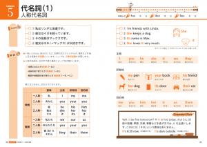 英語の動詞一覧 2種類ある動詞の基本と ...